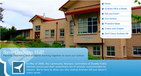 SaveGrahamHill.com