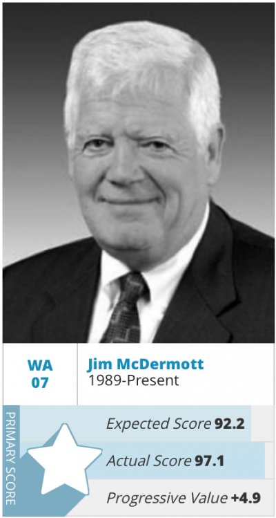 Jim McDermott, Good Democrat