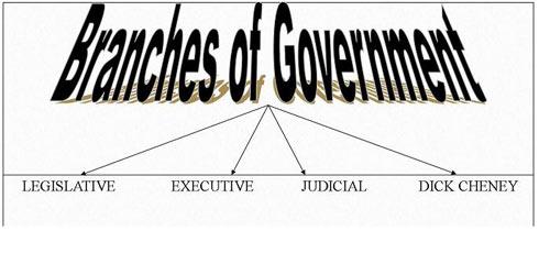 Executive Branch DefinitionExecutive Branch Definition